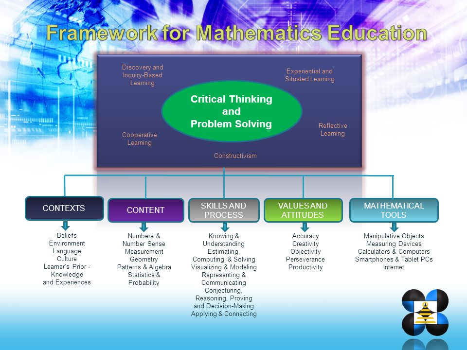 UNIVERSITIES Gifted Education Program Integrated Program Elementary Secondary
