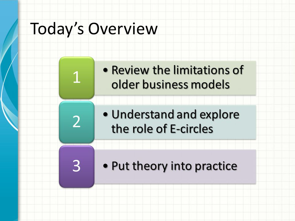 Review the limitations of older business modelsReview the limitations of older business models 1 Understand and explore the role of E-circlesUnderstand and explore the role of E-circles 2 Put theory into practicePut theory into practice 3 Today's Overview