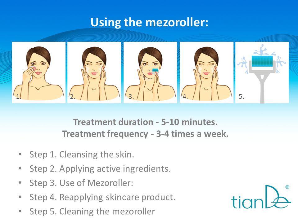 Using the mezoroller: Step 1. Cleansing the skin. Step 2. Applying active ingredients. Step 3. Use of Mezoroller: Step 4. Reapplying skincare product.