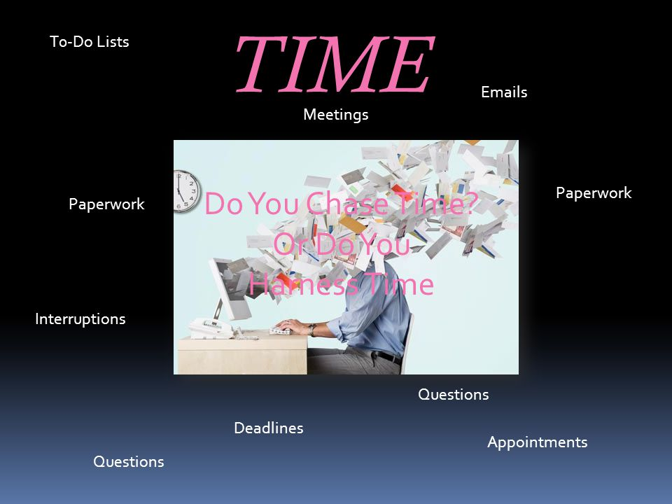 Emails Appointments Interruptions Paperwork Questions Paperwork TIME Do You Chase Time.