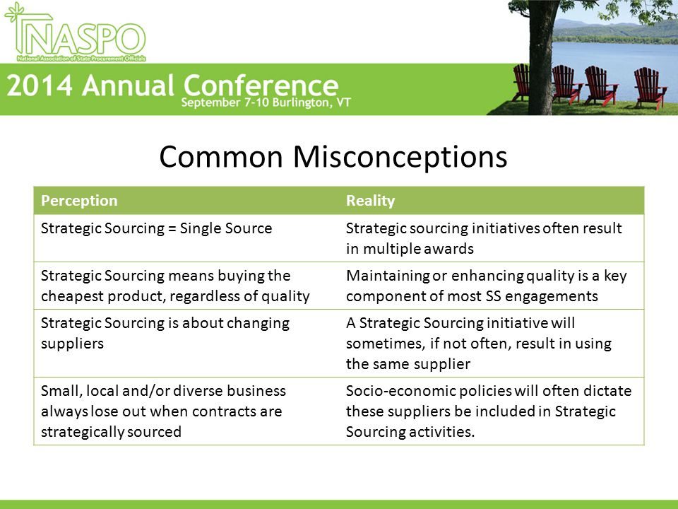 Common Misconceptions PerceptionReality Strategic Sourcing = Single SourceStrategic sourcing initiatives often result in multiple awards Strategic Sourcing means buying the cheapest product, regardless of quality Maintaining or enhancing quality is a key component of most SS engagements Strategic Sourcing is about changing suppliers A Strategic Sourcing initiative will sometimes, if not often, result in using the same supplier Small, local and/or diverse business always lose out when contracts are strategically sourced Socio-economic policies will often dictate these suppliers be included in Strategic Sourcing activities.