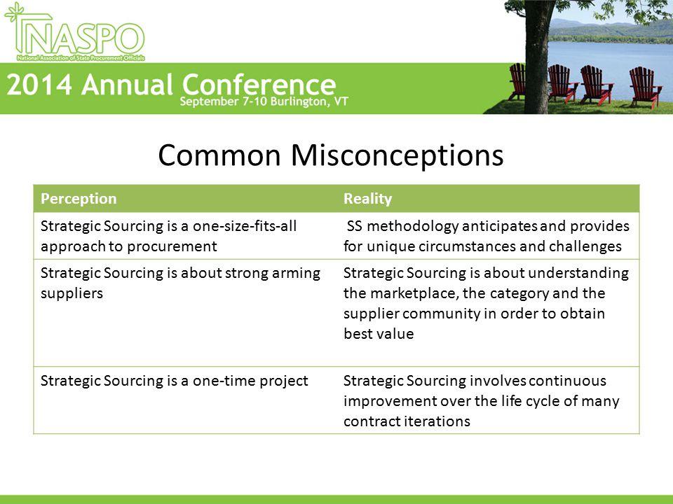 Strategic Sourcing vs.