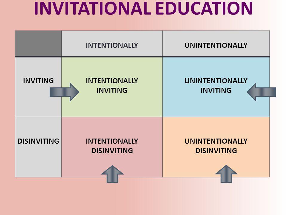 INVITATIONAL EDUCATION INTENTIONALLYUNINTENTIONALLY INVITINGINTENTIONALLY INVITING UNINTENTIONALLY INVITING DISINVITINGINTENTIONALLY DISINVITING UNINT