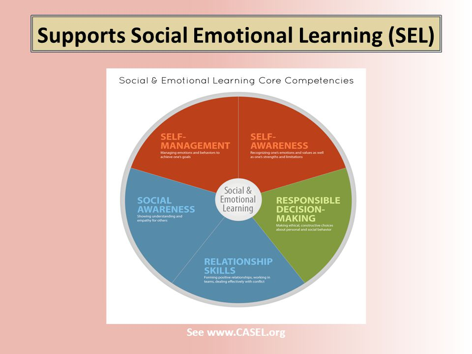 Supports Social Emotional Learning (SEL) See www.CASEL.org