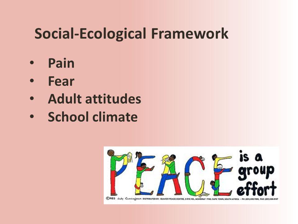 Social-Ecological Framework Pain Fear Adult attitudes School climate