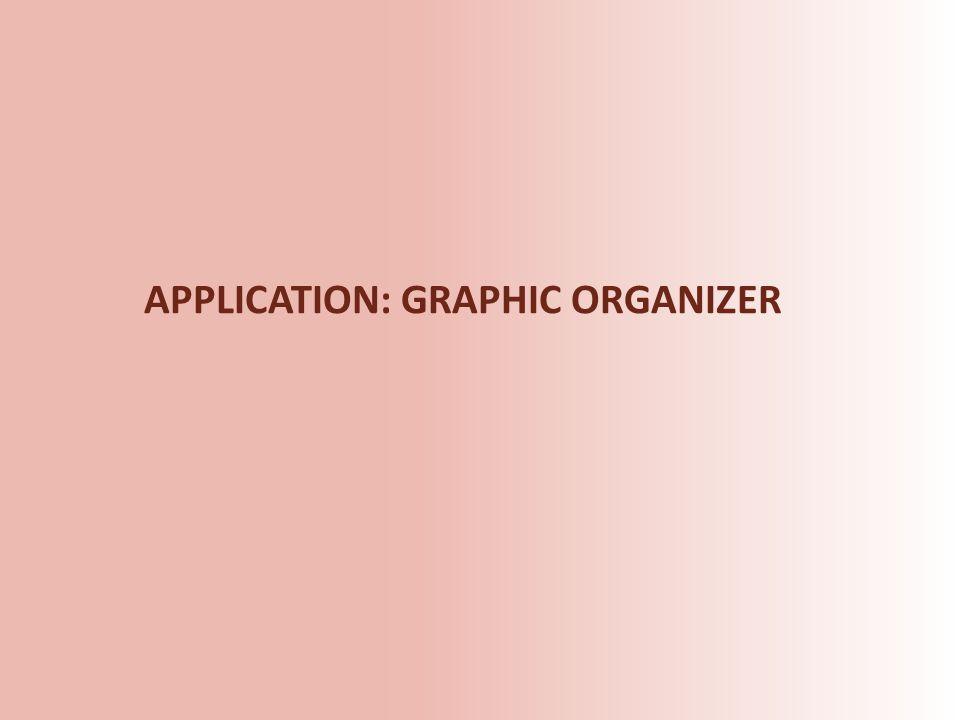 APPLICATION: GRAPHIC ORGANIZER