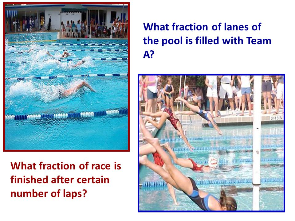 What fraction of lanes of the pool is filled with Team A.