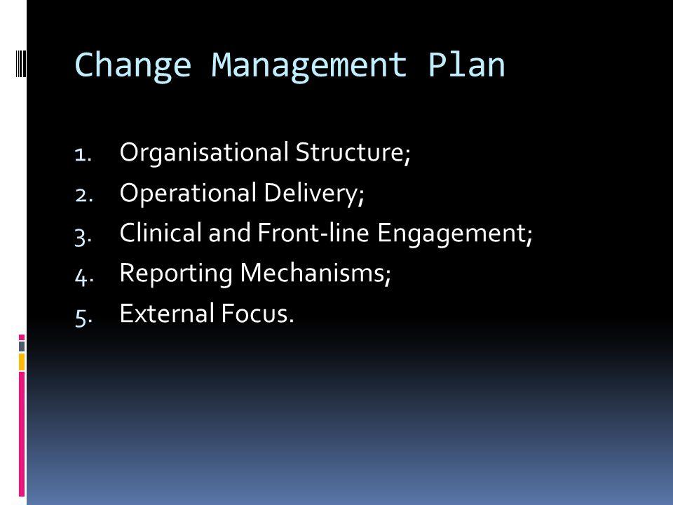 Change Management Plan 1. Organisational Structure; 2.