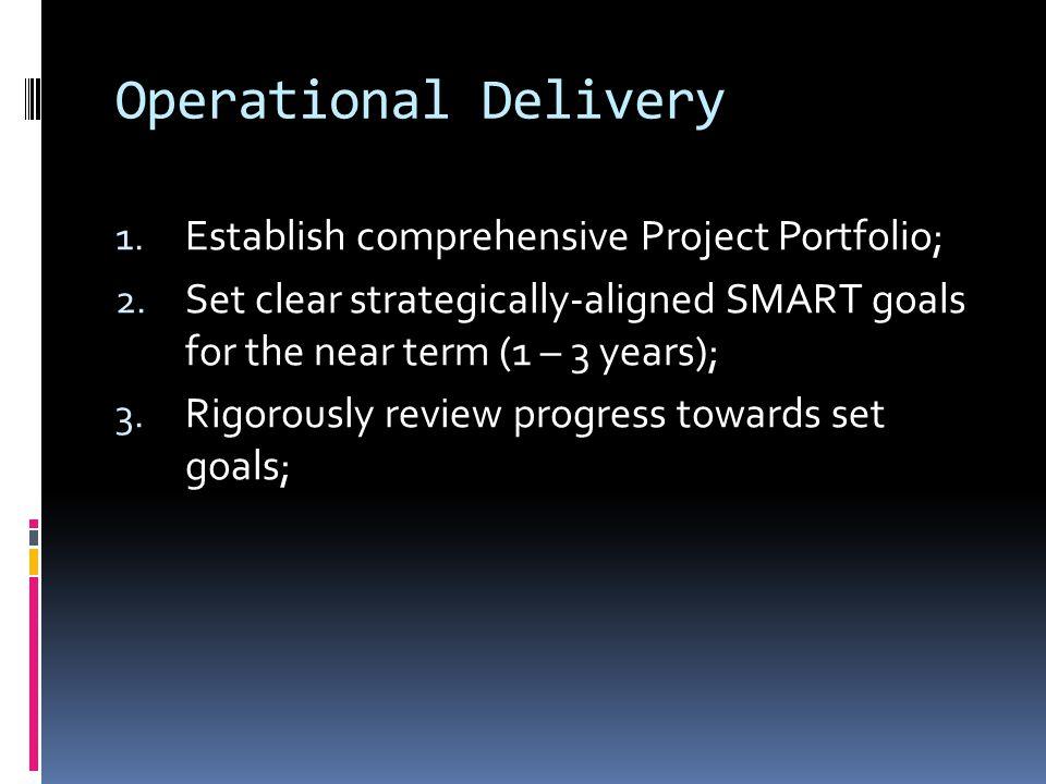 Operational Delivery 1. Establish comprehensive Project Portfolio; 2.
