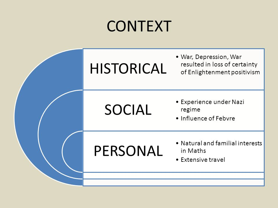 CONTEXT HISTORICAL SOCIAL PERSONAL War, Depression, War resulted in loss of certainty of Enlightenment positivism Experience under Nazi regime Influence of Febvre Natural and familial interests in Maths Extensive travel