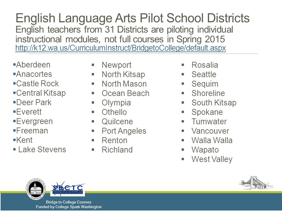 Bridge to College Courses Funded by College Spark Washington English Language Arts Pilot School Districts English teachers from 31 Districts are piloting individual instructional modules, not full courses in Spring 2015 http://k12.wa.us/CurriculumInstruct/BridgetoCollege/default.aspx http://k12.wa.us/CurriculumInstruct/BridgetoCollege/default.aspx  Aberdeen  Anacortes  Castle Rock  Central Kitsap  Deer Park  Everett  Evergreen  Freeman  Kent  Lake Stevens  Newport  North Kitsap  North Mason  Ocean Beach  Olympia  Othello  Quilcene  Port Angeles  Renton  Richland  Rosalia  Seattle  Sequim  Shoreline  South Kitsap  Spokane  Tumwater  Vancouver  Walla Walla  Wapato  West Valley