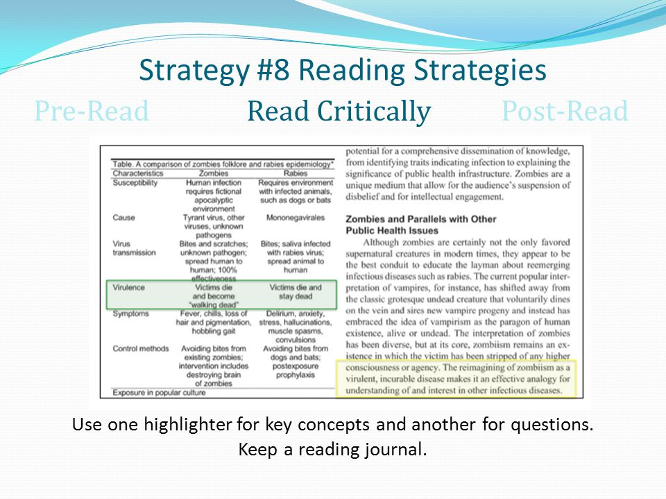 Strategy #8 Reading Strategies Pre-Read Read Critically Post-Read Use one highlighter for key concepts and another for questions.