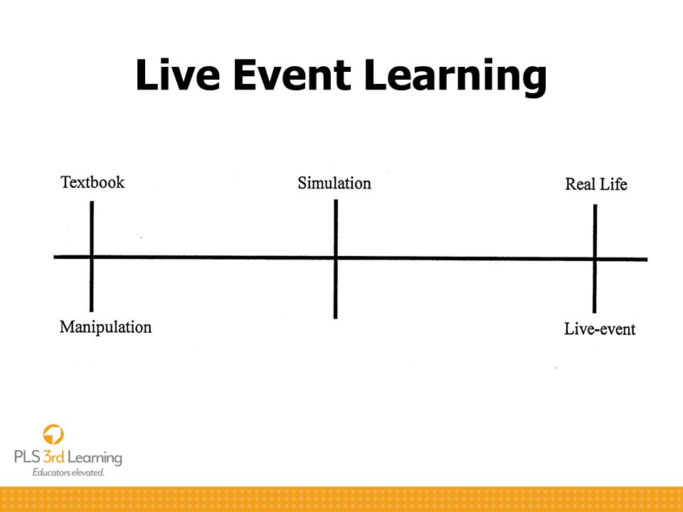 Live Event Learning