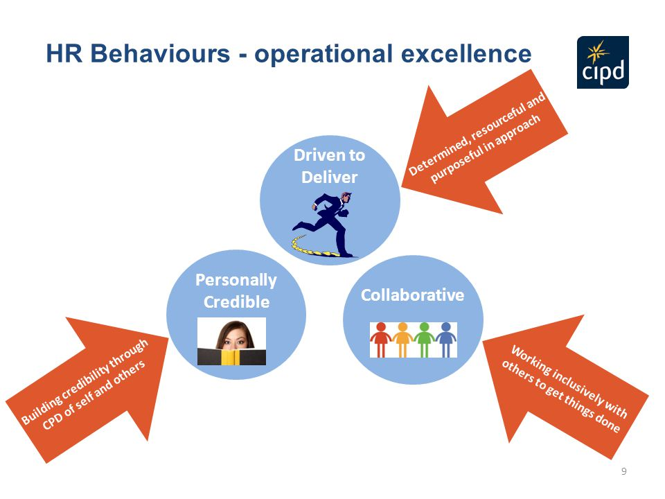 HR Behaviours - operational excellence 9 Driven to Deliver Personally Credible Collaborative Determined, resourceful and purposeful in approach Working inclusively with others to get things done Building credibility through CPD of self and others