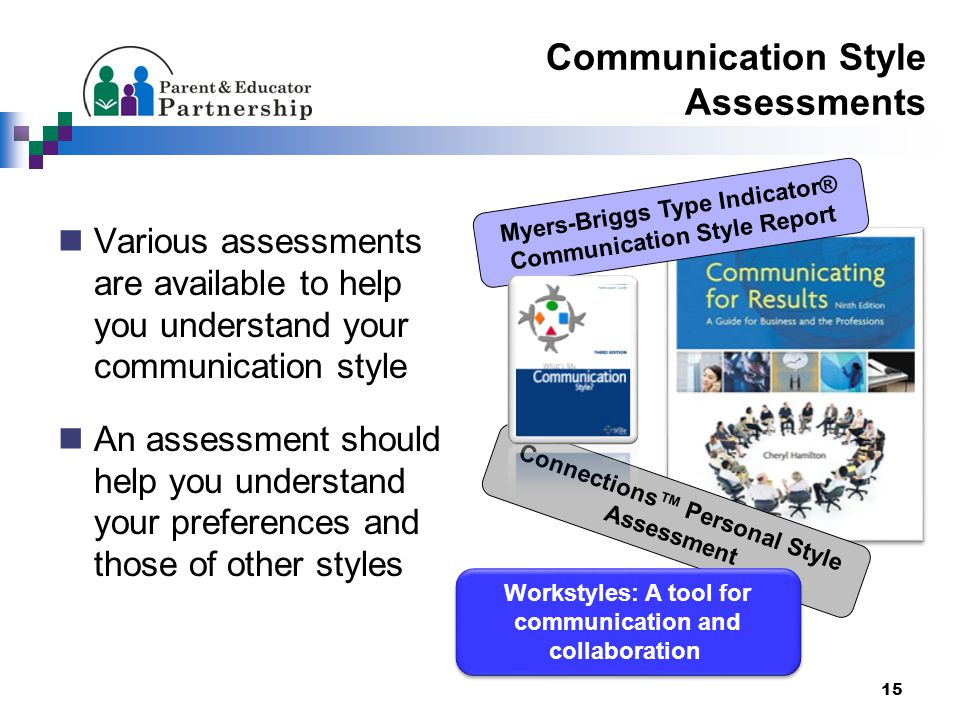 Communication Style Assessments Various assessments are available to help you understand your communication style An assessment should help you understand your preferences and those of other styles 15 Myers-Briggs Type Indicator® Communication Style Report Connections™ Personal Style Assessment Workstyles: A tool for communication and collaboration