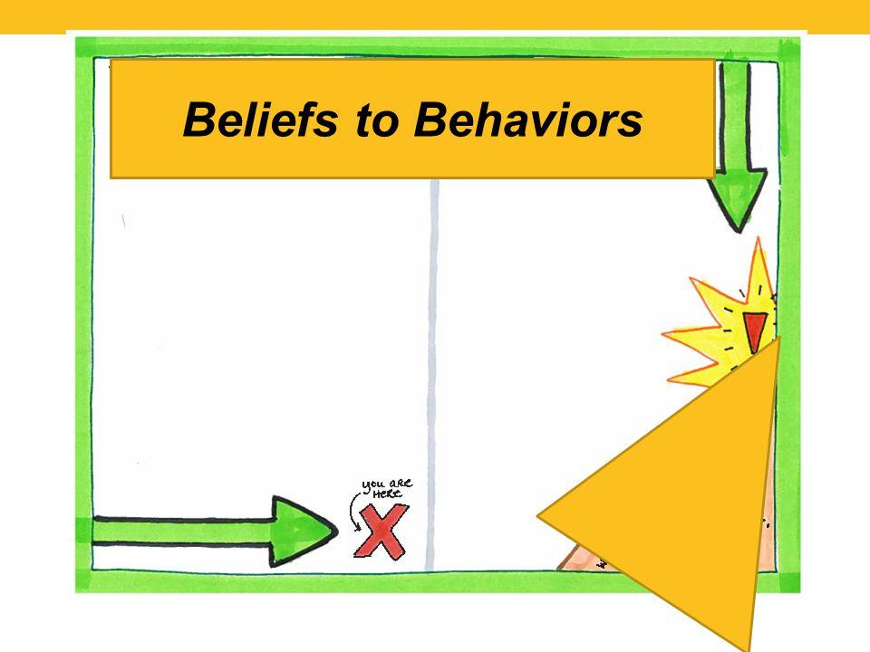 to behaviors K-12 Administration Beliefs to Behaviors