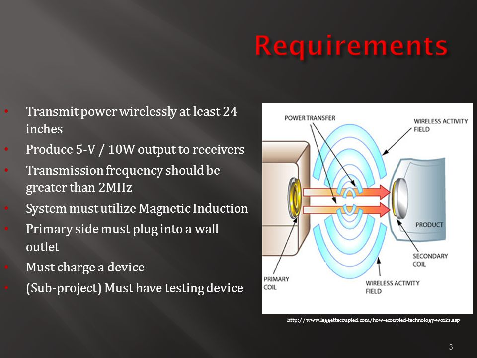 Transmit power wirelessly at least 24 inches Produce 5-V / 10W output to receivers Transmission frequency should be greater than 2MHz System must utilize Magnetic Induction Primary side must plug into a wall outlet Must charge a device (Sub-project) Must have testing device http://www.leggettecoupled.com/how-ecoupled-technology-works.asp 3