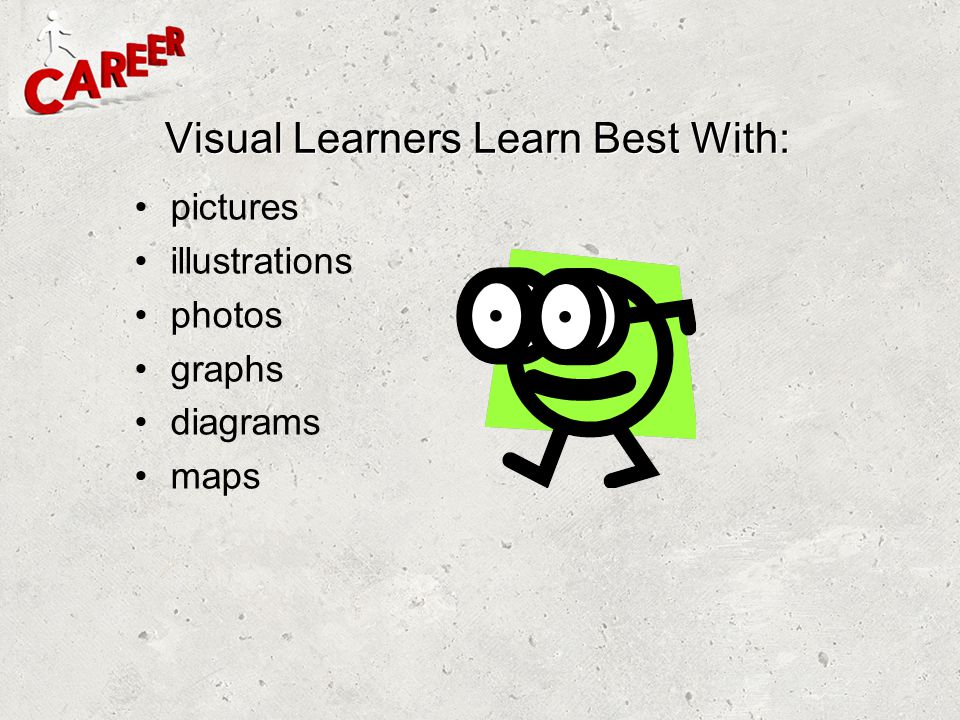 Visual Learners Learn Best With: pictures illustrations photos graphs diagrams maps