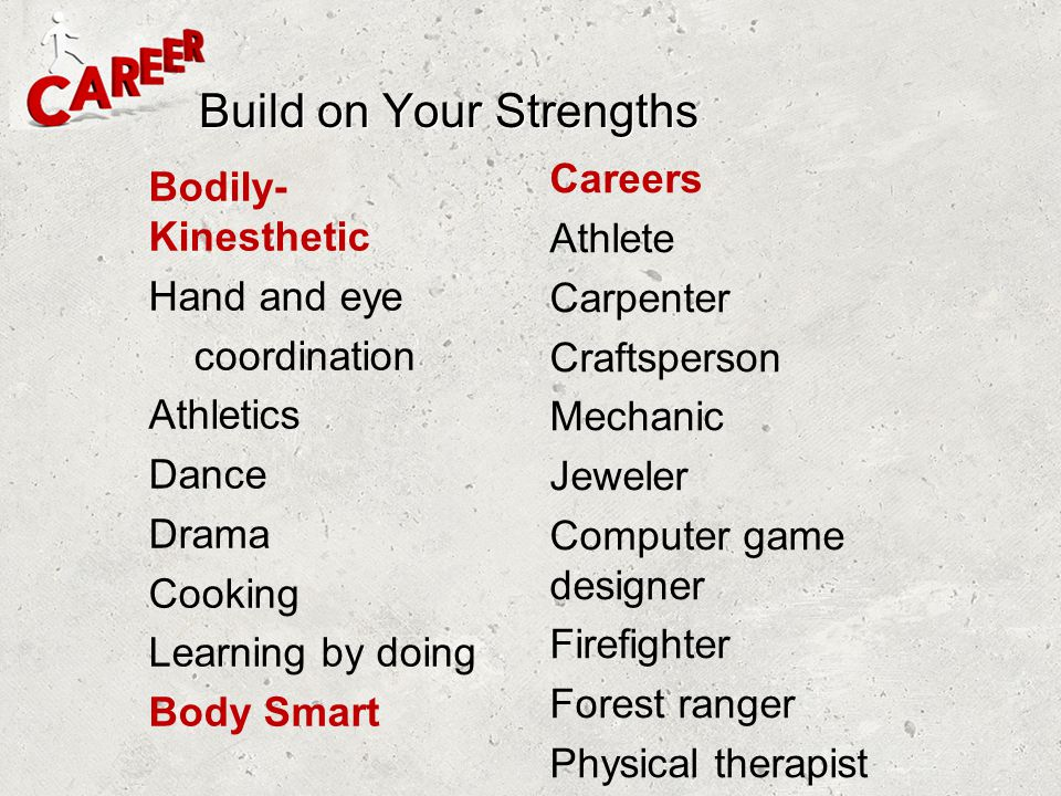Build on Your Strengths Bodily- Kinesthetic Hand and eye coordination Athletics Dance Drama Cooking Learning by doing Body Smart Careers Athlete Carpe
