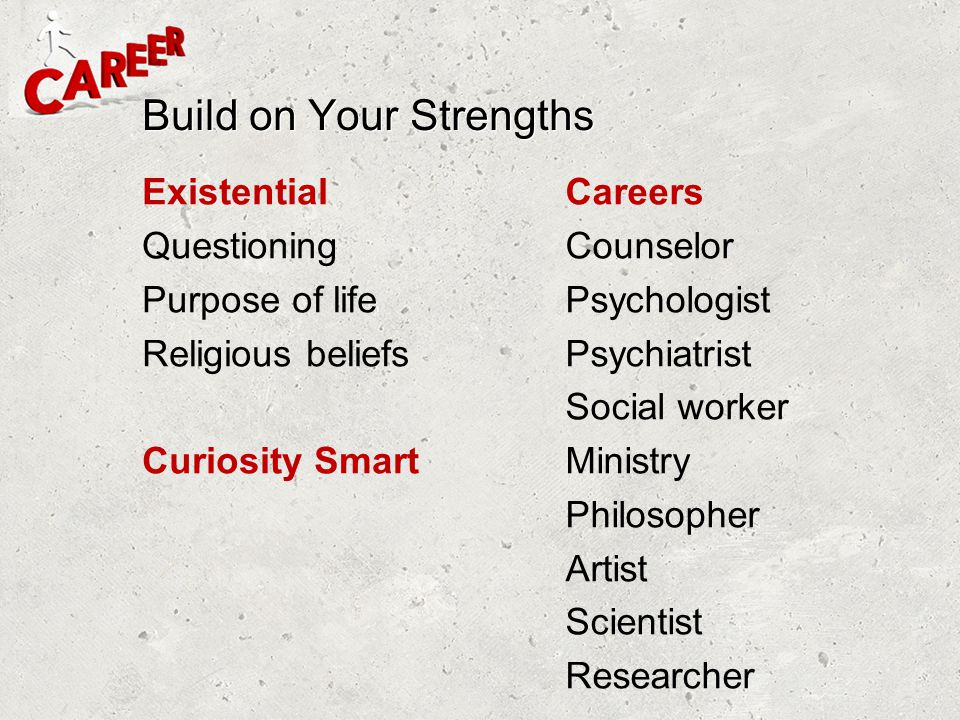 Build on Your Strengths Existential Questioning Purpose of life Religious beliefs Curiosity Smart Careers Counselor Psychologist Psychiatrist Social w