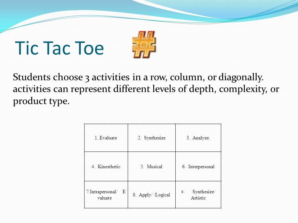 Tic Tac Toe 1..Evaluate2. Synthesize3. Analyze. 4.