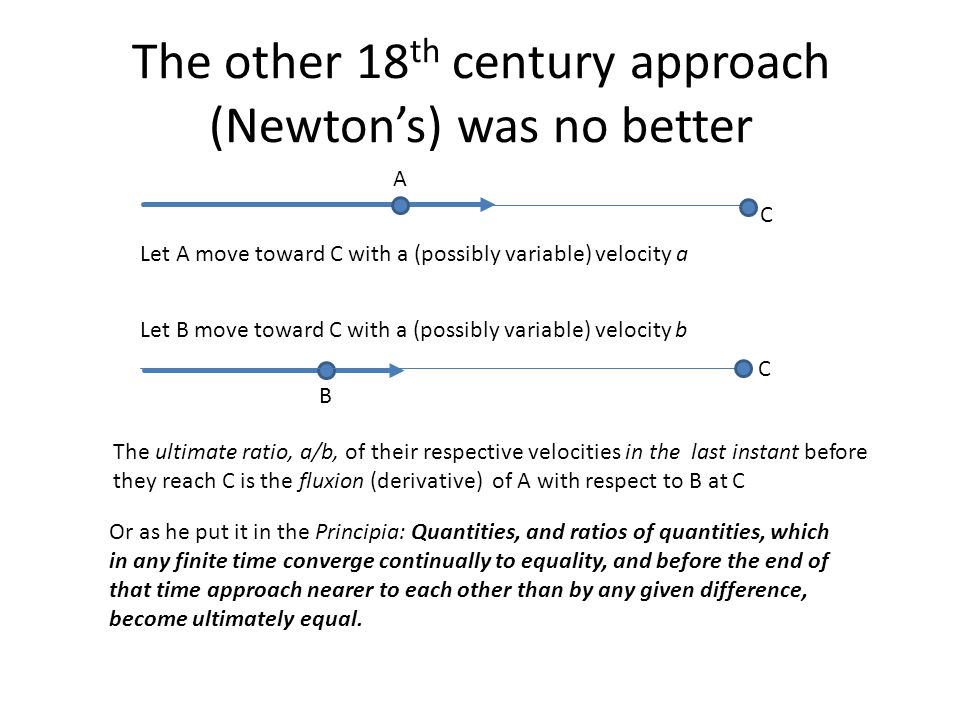 The other 18 th century approach (Newton's) was no better B C Let B move toward C with a (possibly variable) velocity b The ultimate ratio, a/b, of th