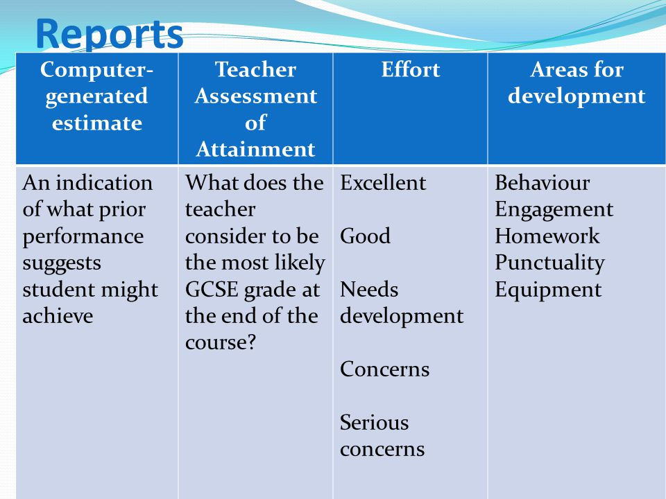 Reports Computer- generated estimate Teacher Assessment of Attainment EffortAreas for development An indication of what prior performance suggests student might achieve What does the teacher consider to be the most likely GCSE grade at the end of the course.