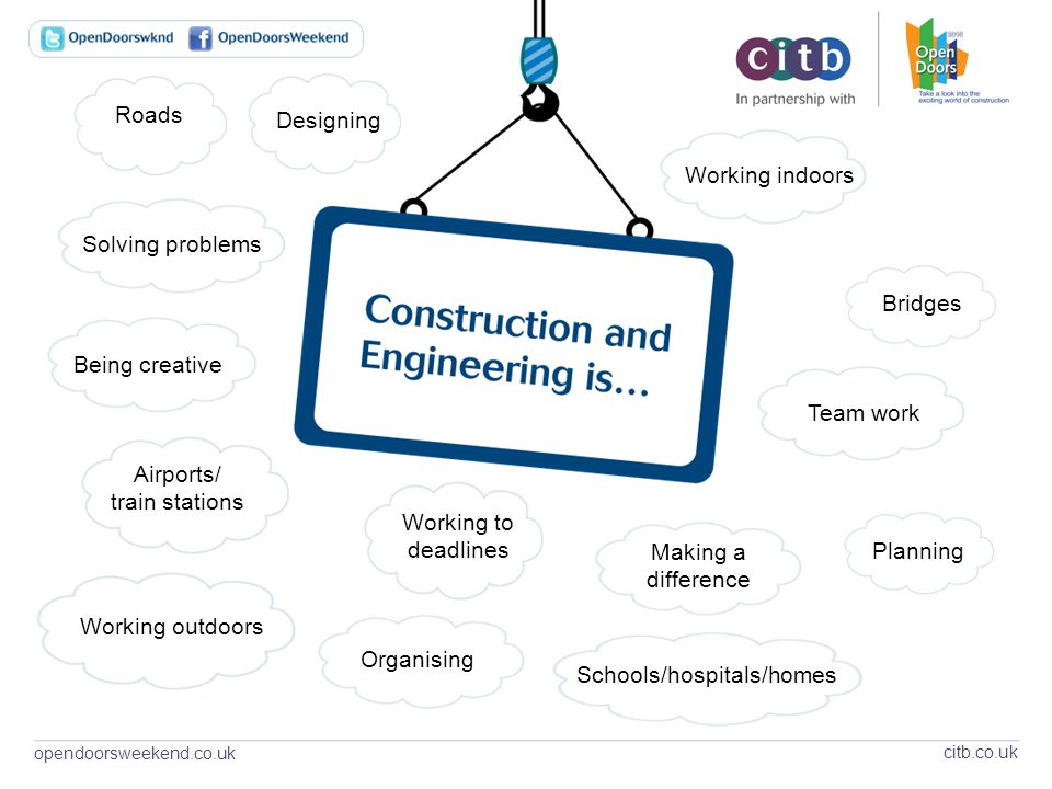 opendoorsweekend.co.uk citb.co.uk Roads Bridges Airports/ train stations Designing Being creative Planning Organising Working to deadlines Making a difference Schools/hospitals/homes Solving problems Working indoors Working outdoors Team work