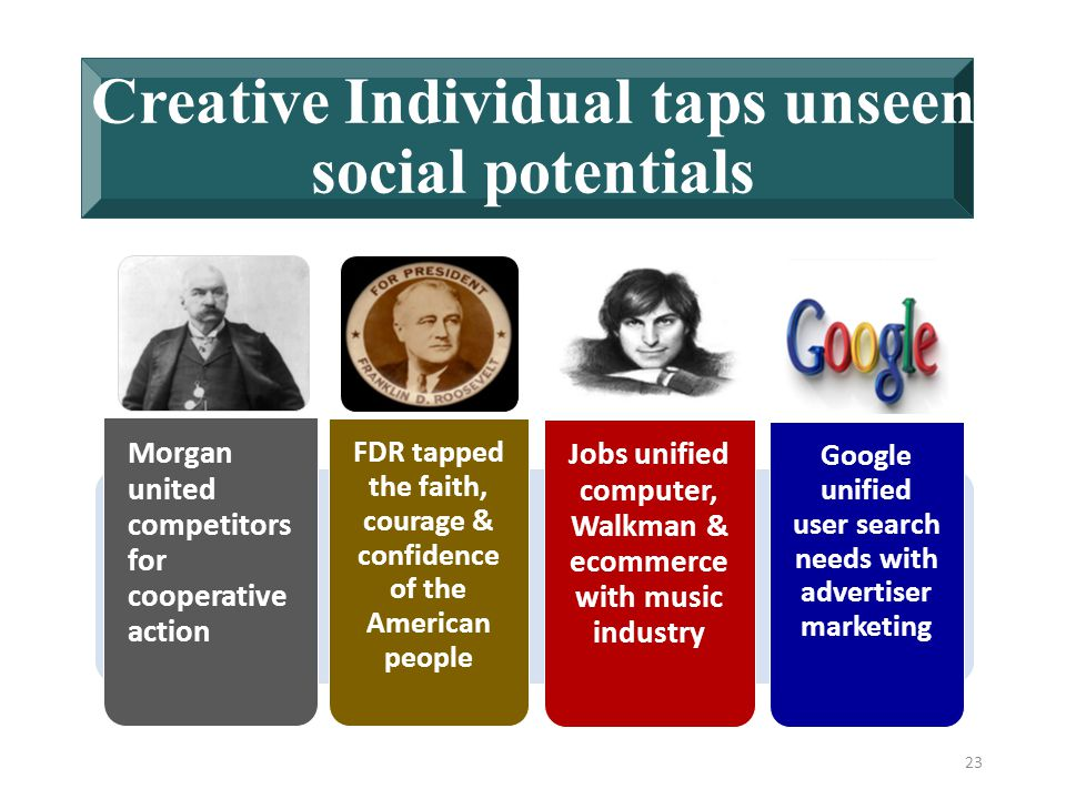 Creative Individual taps unseen social potentials 23 Morgan united competitors for cooperative action FDR tapped the faith, courage & confidence of the American people Jobs unified computer, Walkman & ecommerce with music industry Google unified user search needs with advertiser marketing