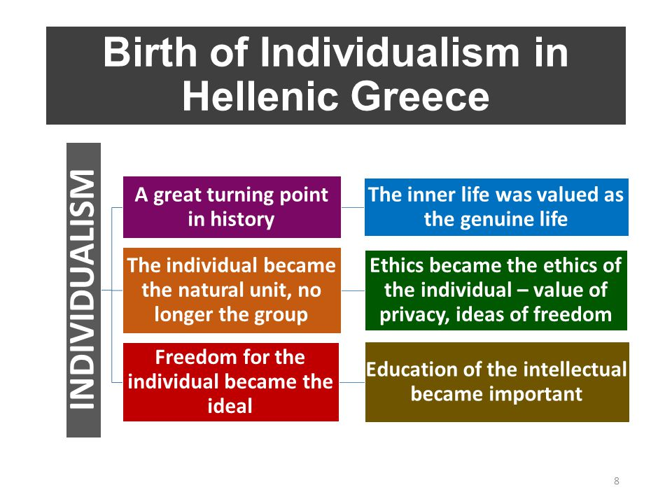 Birth of Individualism in Hellenic Greece 8 INDIVIDUALISM A great turning point in history The inner life was valued as the genuine life The individual became the natural unit, no longer the group Ethics became the ethics of the individual – value of privacy, ideas of freedom Freedom for the individual became the ideal Education of the intellectual became important