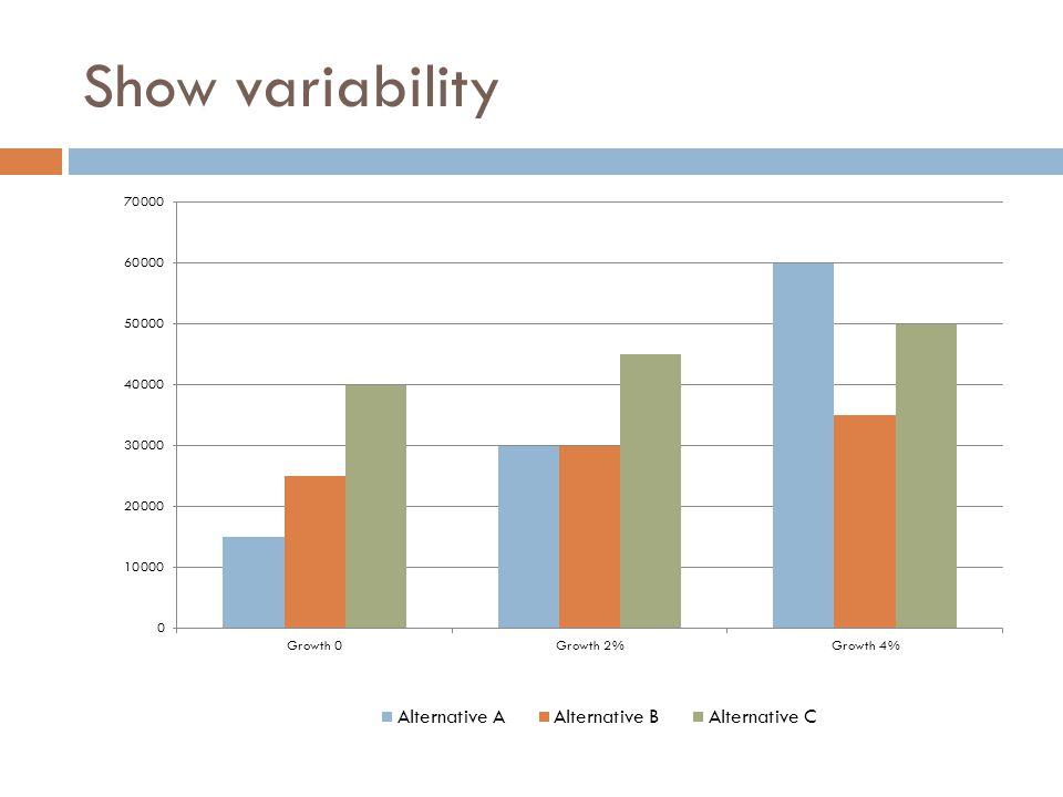 Show variability