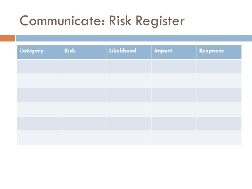 Communicate: Risk Register CategoryRiskLikelihoodImpactResponse