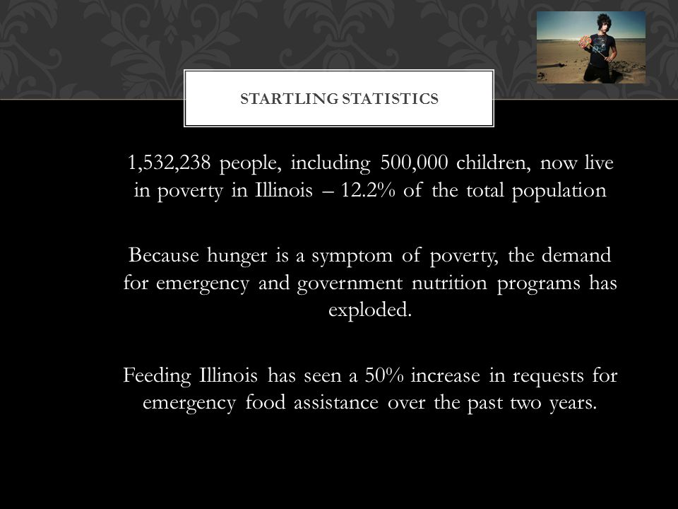 1,532,238 people, including 500,000 children, now live in poverty in Illinois – 12.2% of the total population Because hunger is a symptom of poverty, the demand for emergency and government nutrition programs has exploded.