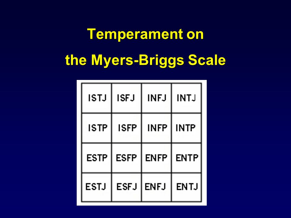 Temperament on the Myers-Briggs Scale Temperament on the Myers-Briggs Scale