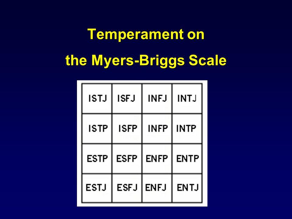 Temperament Studies Help Us Understand Relationships