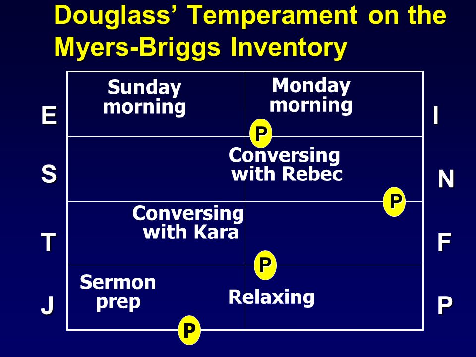 Douglass' Temperament on the Myers-Briggs Inventory I JP TF S N E |P P |P |P Relaxing Sermon prep Sunday morning Monday morning Conversing with Kara Conversing with Rebec