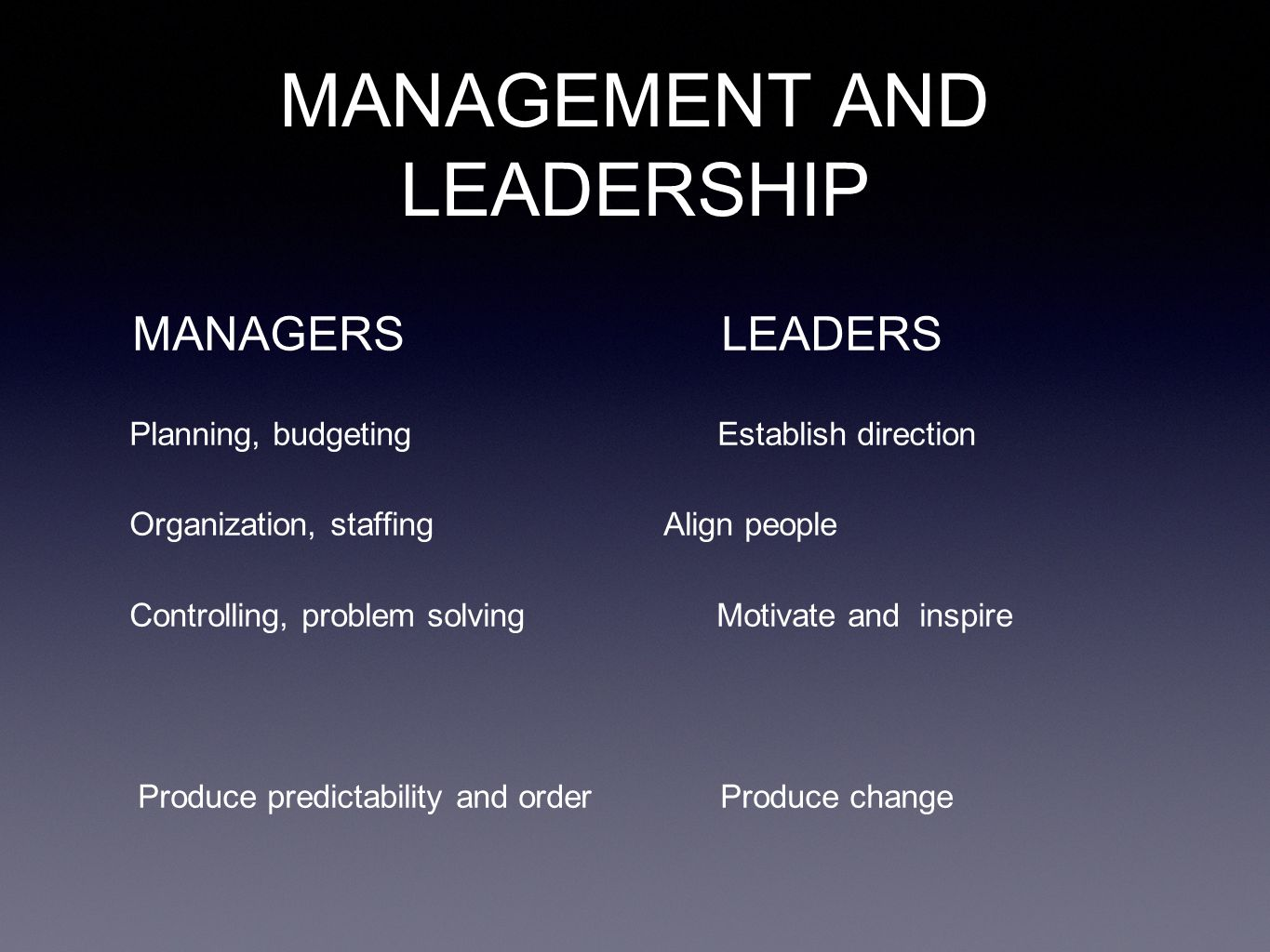 MANAGEMENT AND LEADERSHIP MANAGERSLEADERS Planning, budgeting Establish direction Organization, staffingAlign people Controlling, problem solving Motivate and inspire Produce predictability and order Produce change