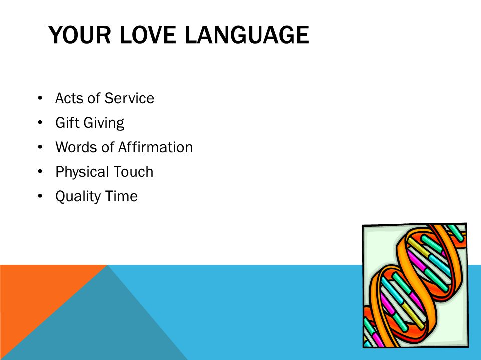 YOUR LOVE LANGUAGE Acts of Service Gift Giving Words of Affirmation Physical Touch Quality Time