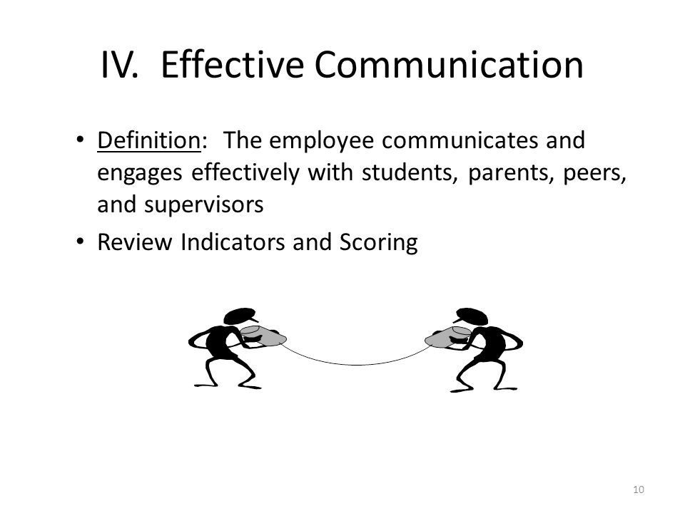 IV. Effective Communication Definition: The employee communicates and engages effectively with students, parents, peers, and supervisors Review Indica