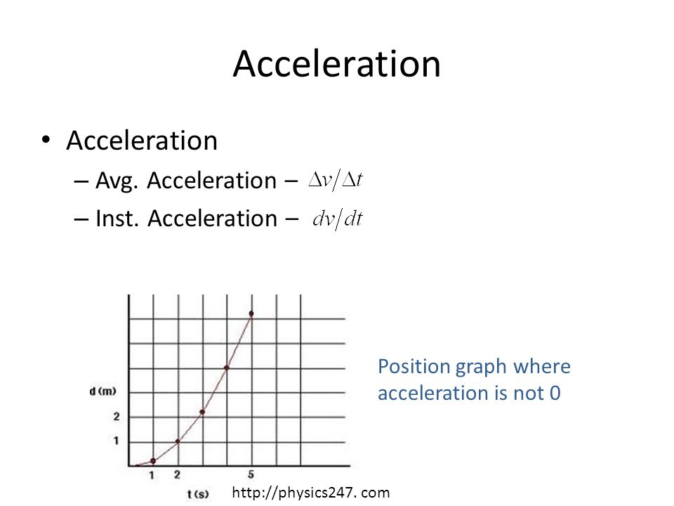 Acceleration – Avg. Acceleration – – Inst. Acceleration – http://physics247.