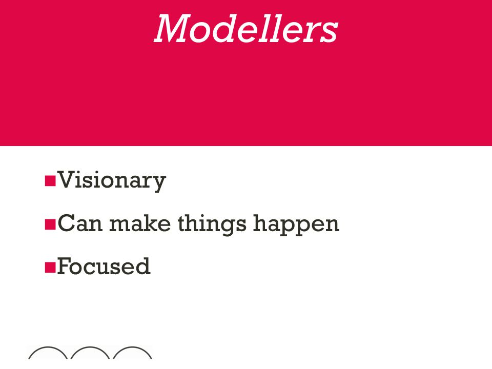 Visionary Can make things happen Focused Modellers