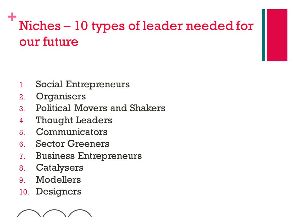 + Niches – 10 types of leader needed for our future 1.