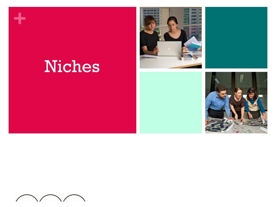 + Niches