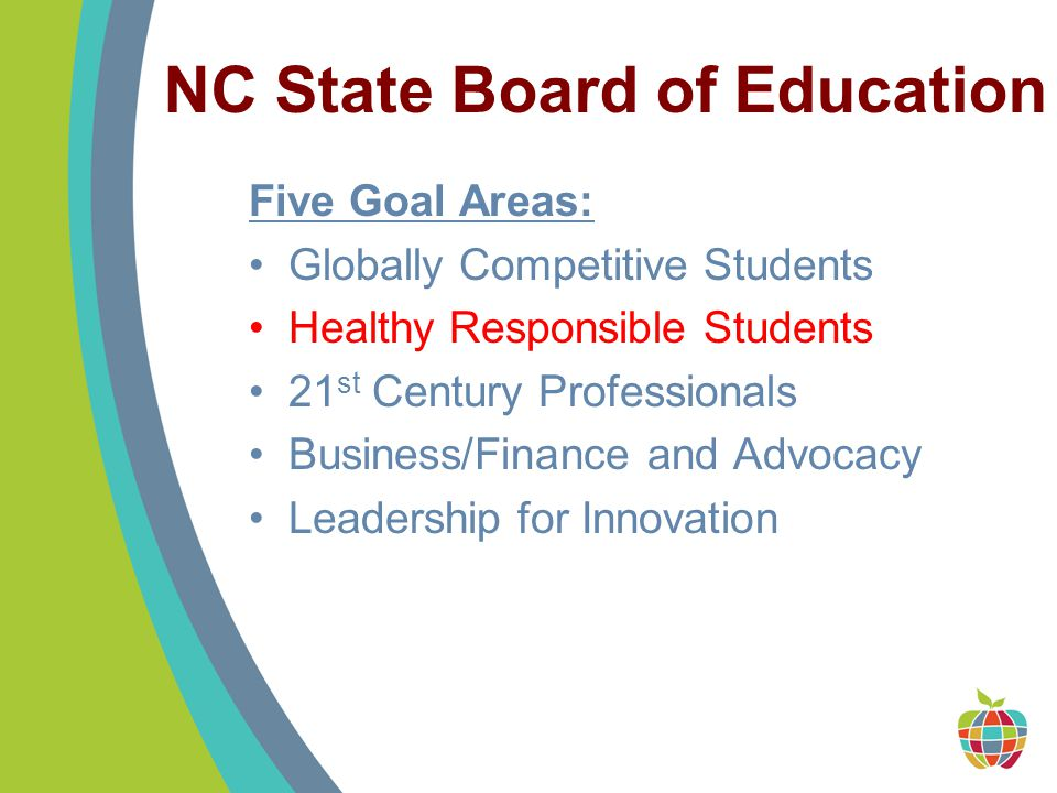 Five Goal Areas: Globally Competitive Students Healthy Responsible Students 21 st Century Professionals Business/Finance and Advocacy Leadership for Innovation NC State Board of Education