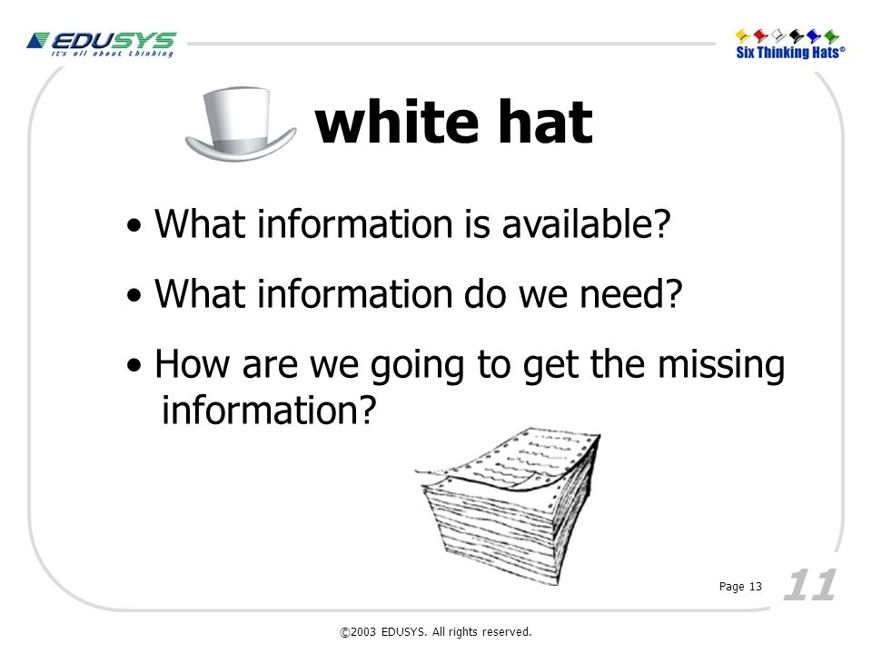 11 white hat Page 13 What information is available? What information do we need? How are we going to get the missing information? ©2003 EDUSYS. All ri