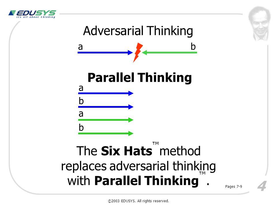 Adversarial Thinking The Six Hats ™ method replaces adversarial thinking with Parallel Thinking ™. Parallel Thinking ab a b a b Pages 7-9 ©2003 EDUSYS