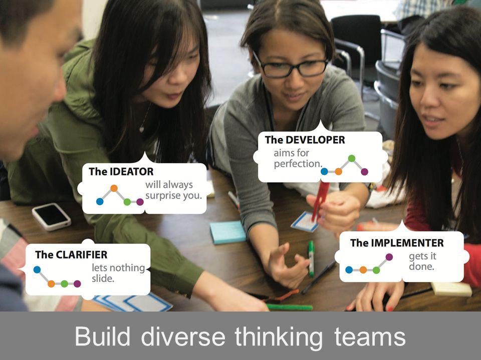 Build diverse thinking teams