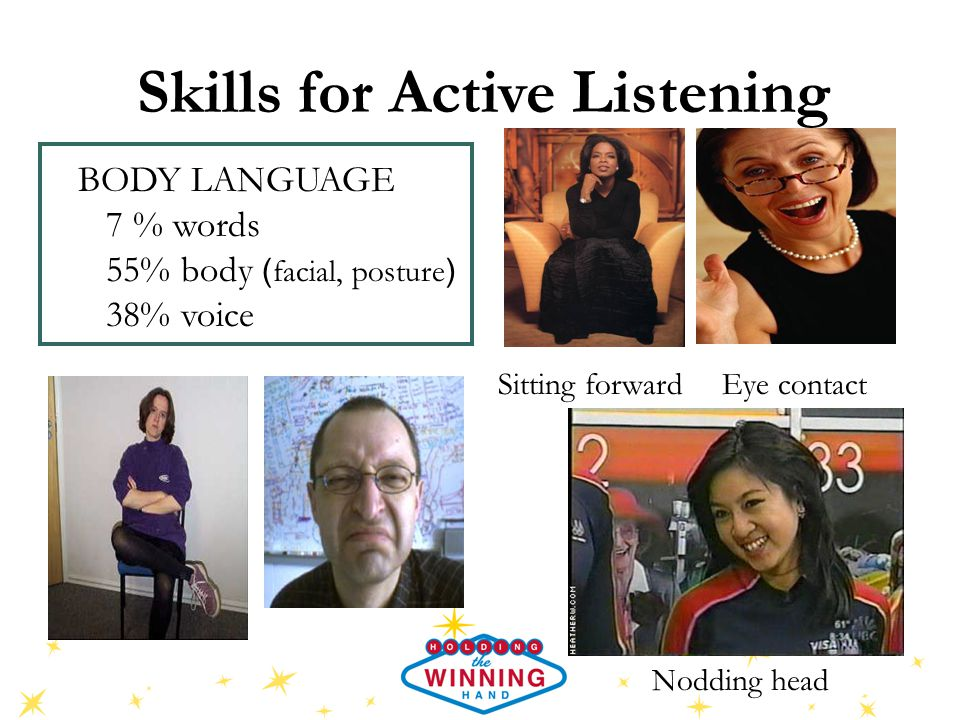 BODY LANGUAGE Skills for Active Listening Nodding head Sitting forwardEye contact 7 % words 55% body ( facial, posture ) 38% voice