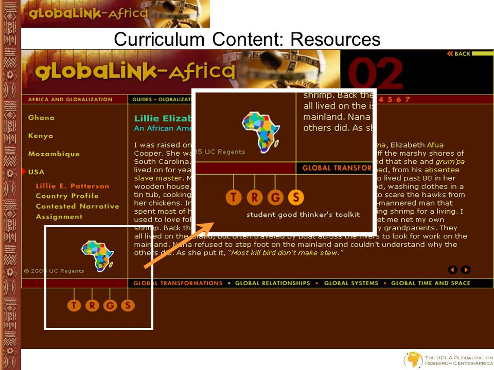 Curriculum Content: Country Profile