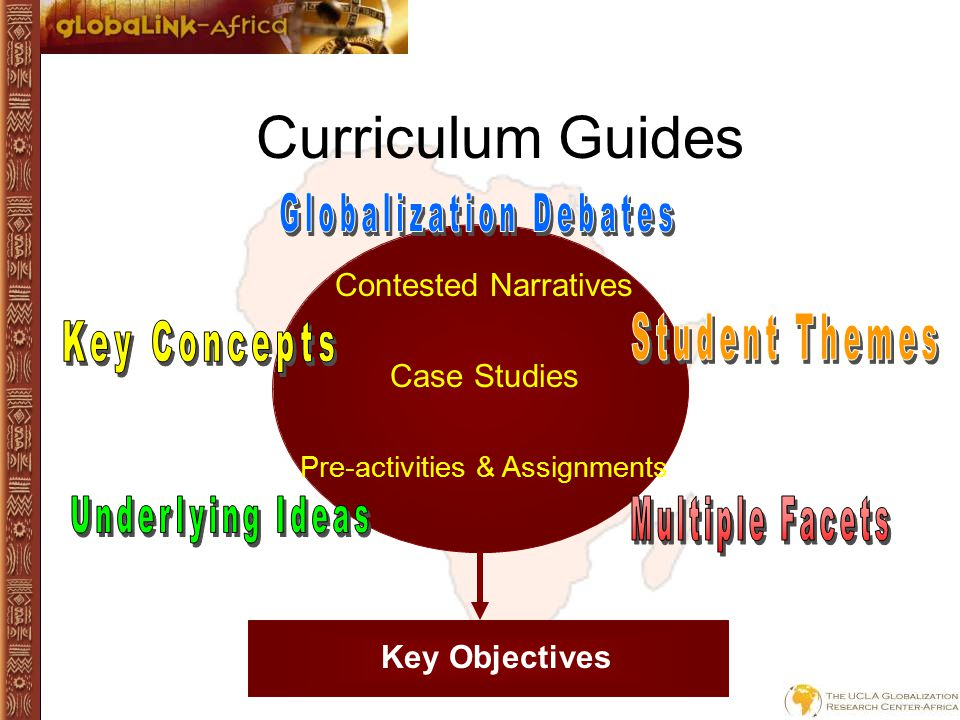 Instructional Strategies/ Architectures (Clark, 2001, 2003)  Behavioral  Situated Guided Discovery  Exploratory Cognitive Theories of Learning